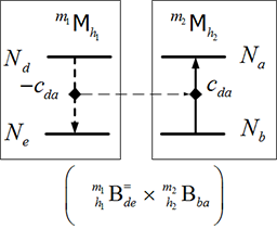 Absorption Transition Module